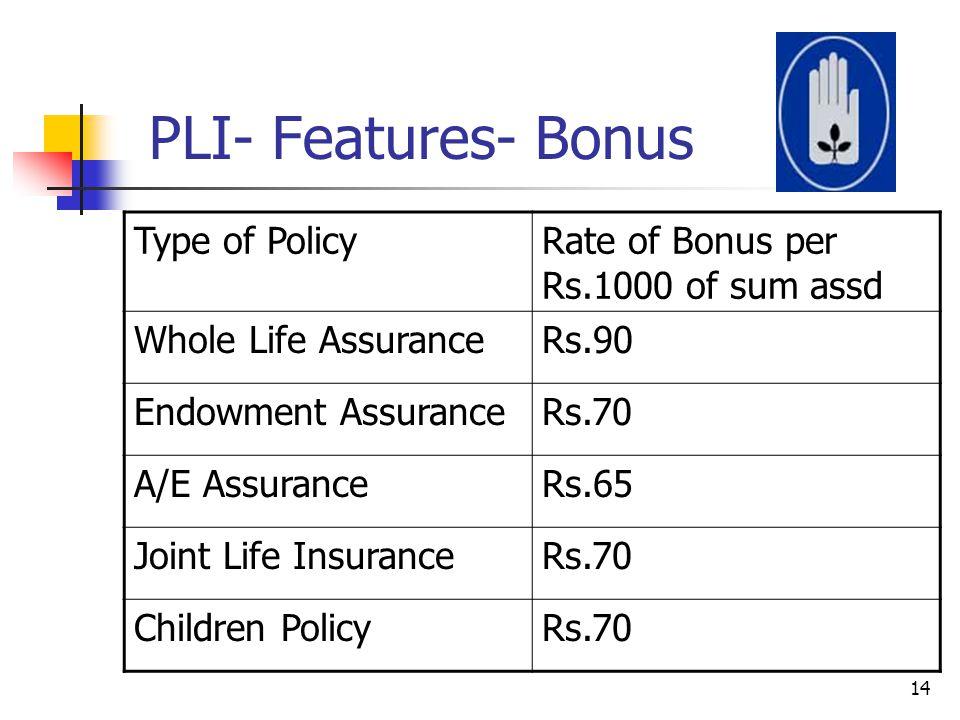 PLI- Features- Bonus Type of Policy
