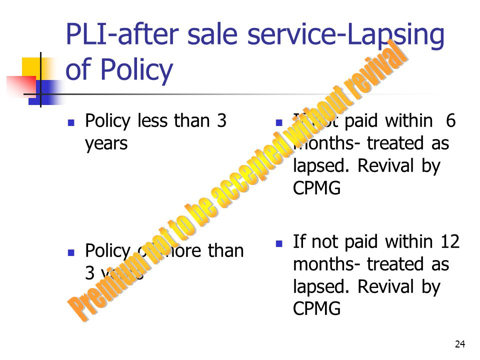 PLI-after sale service-Lapsing of Policy