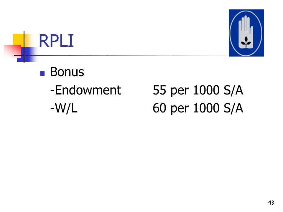 RPLI Bonus -Endowment 55 per 1000 S/A -W/L 60 per 1000 S/A