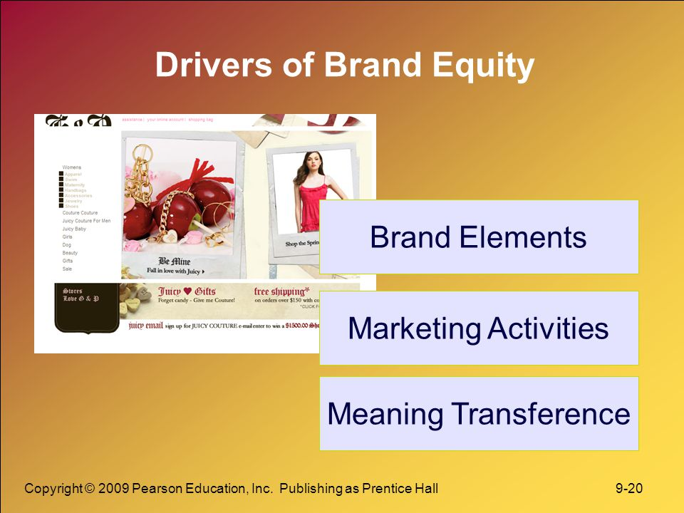 Drivers of Brand Equity