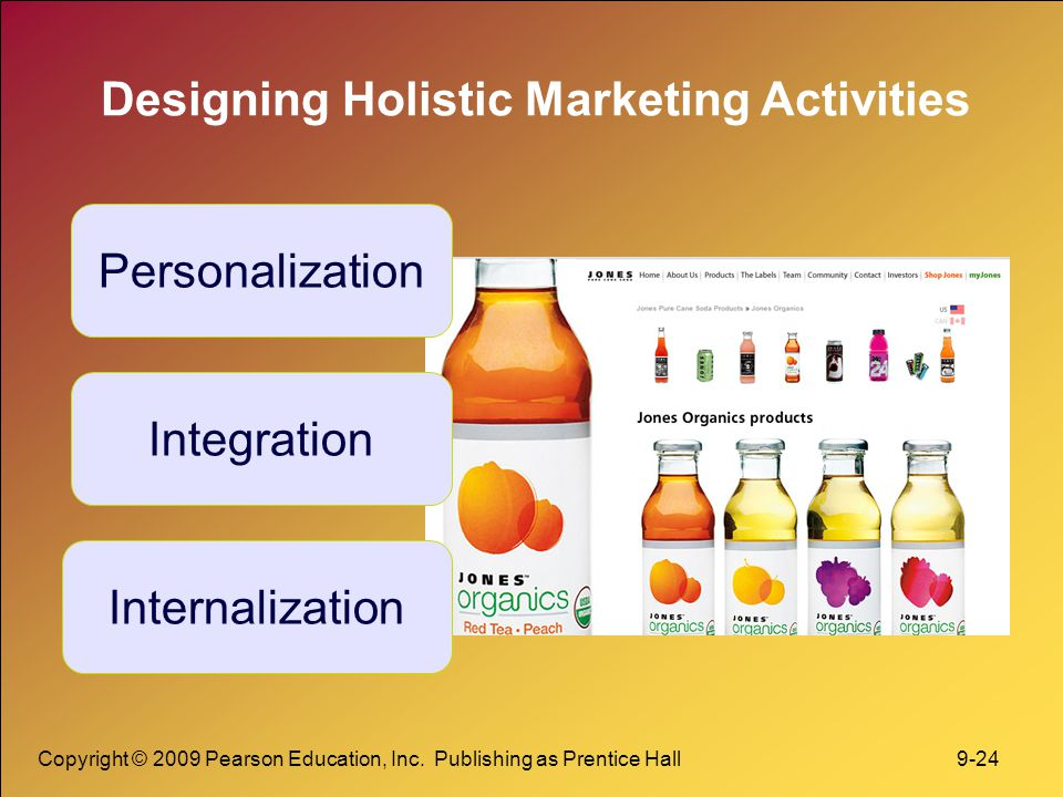 Designing Holistic Marketing Activities