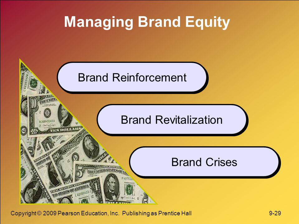 Managing Brand Equity Brand Reinforcement Brand Revitalization