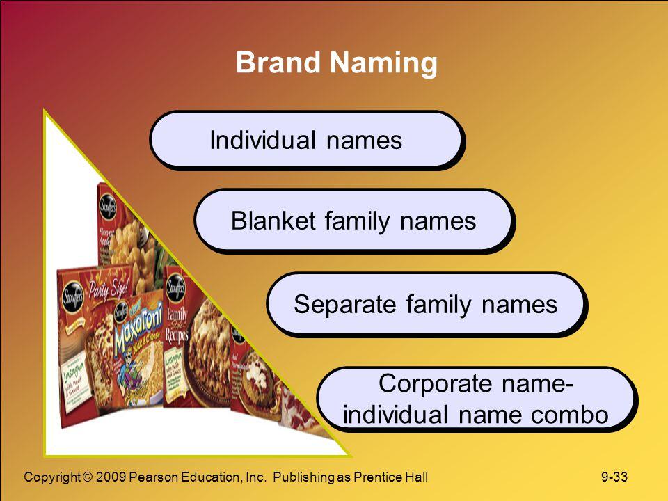 Corporate name-individual name combo