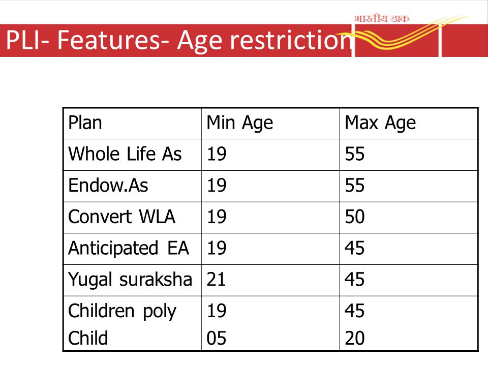 PLI- Features- Age restriction