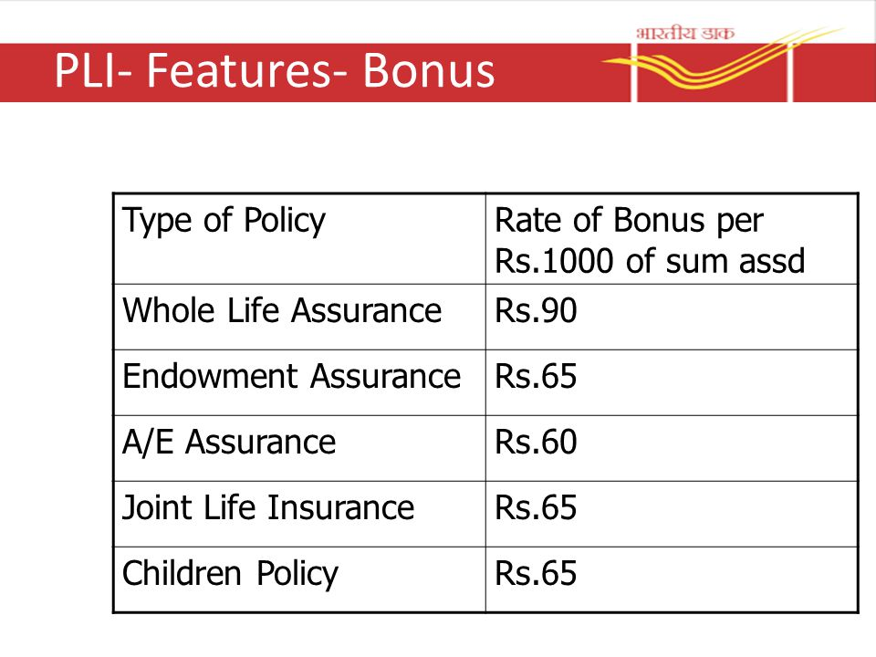 PLI- Features- Bonus Type of Policy