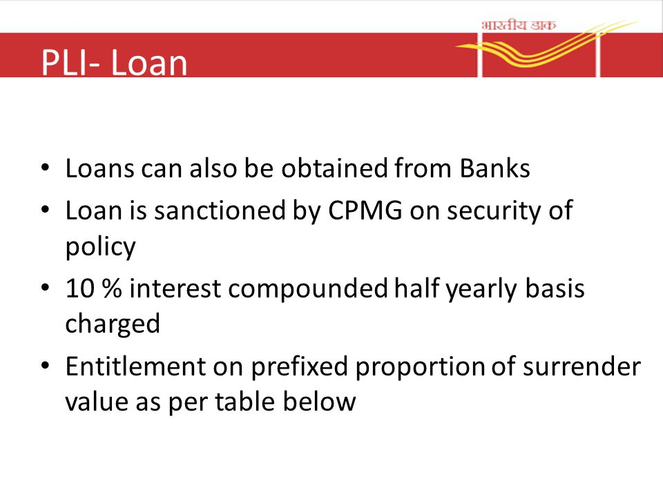 PLI- Loan Loans can also be obtained from Banks
