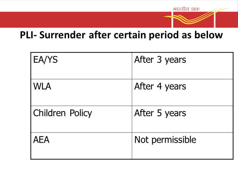 PLI- Surrender after certain period as below
