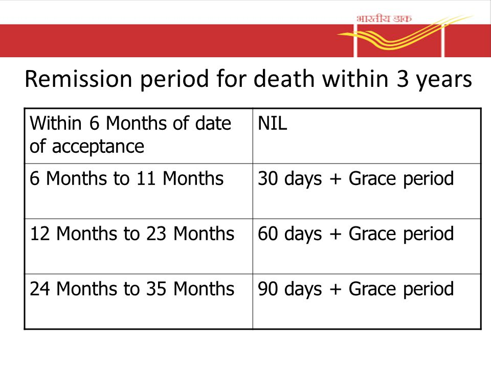 Remission period for death within 3 years