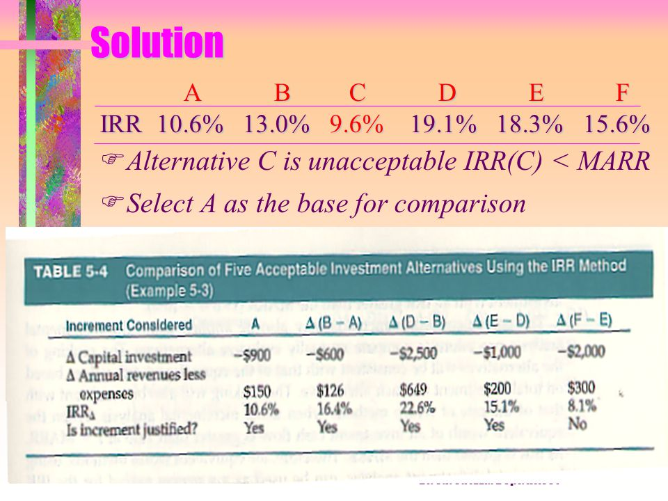 Solution Alternative C is unacceptable IRR(C) < MARR