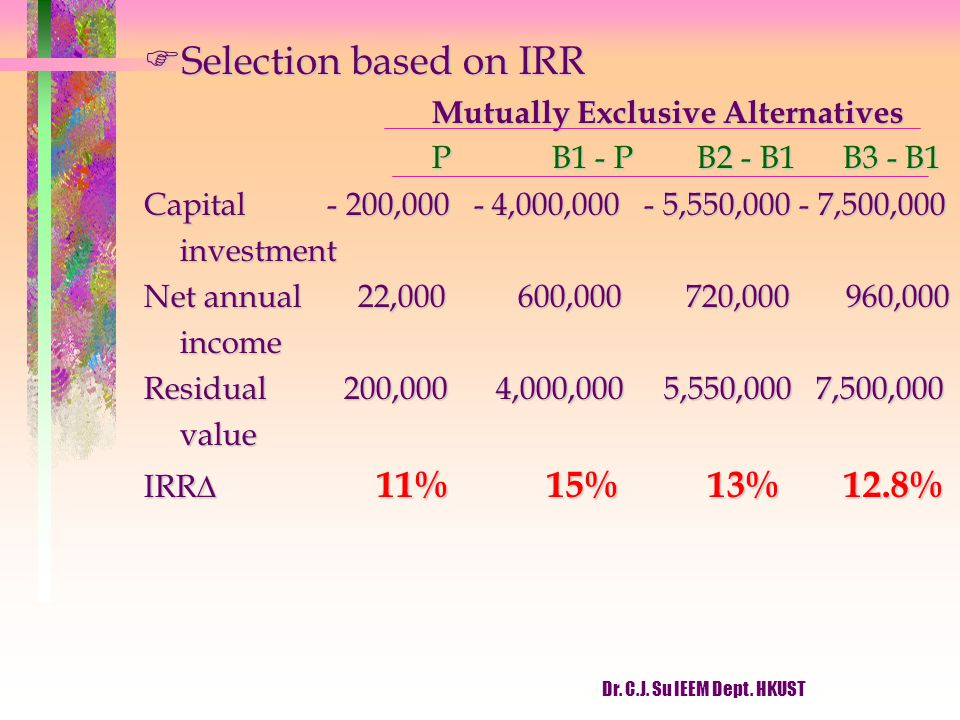 Selection based on IRR Mutually Exclusive Alternatives