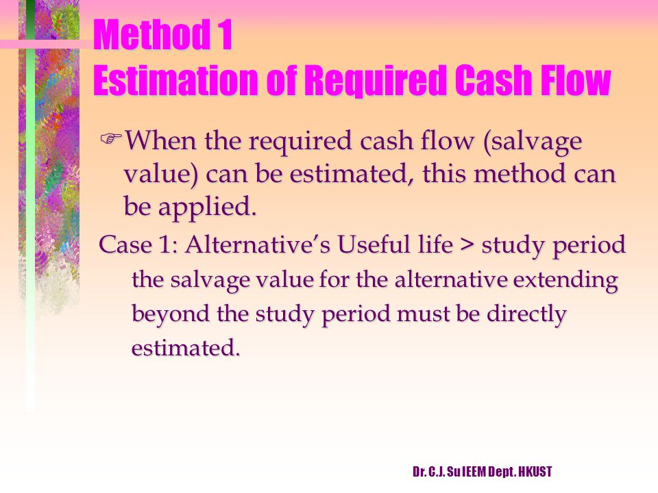 Method 1 Estimation of Required Cash Flow