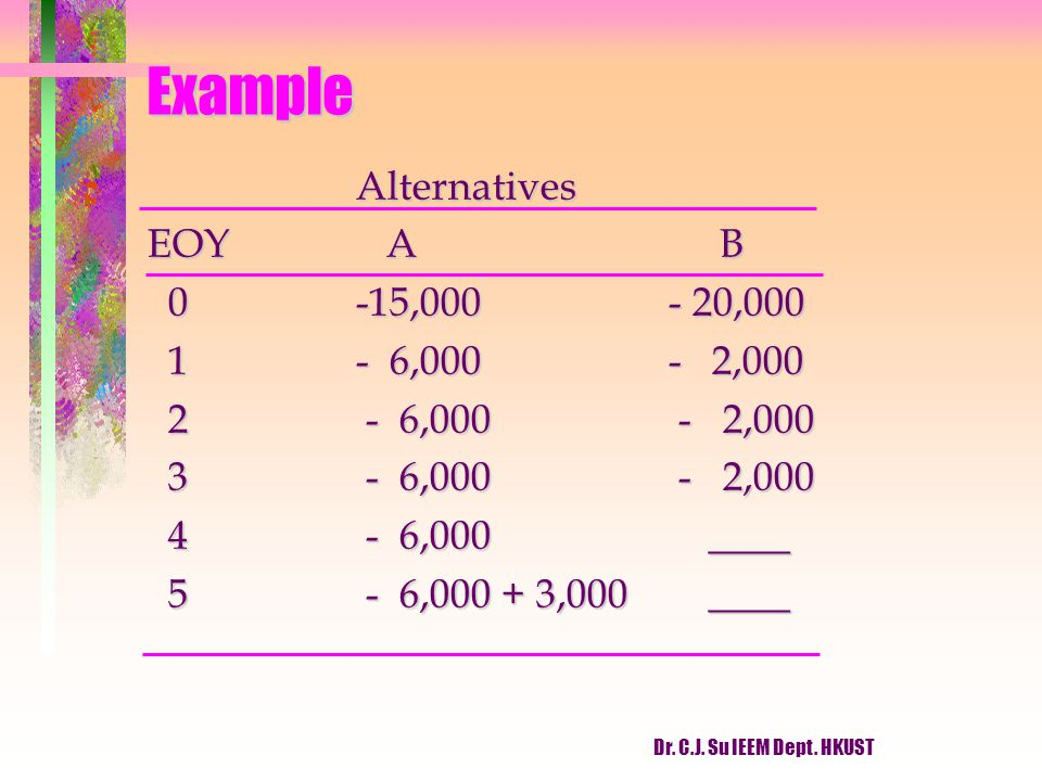 Example Alternatives EOY A B 0 -15,000 - 20,000 1 - 6,000 - 2,000