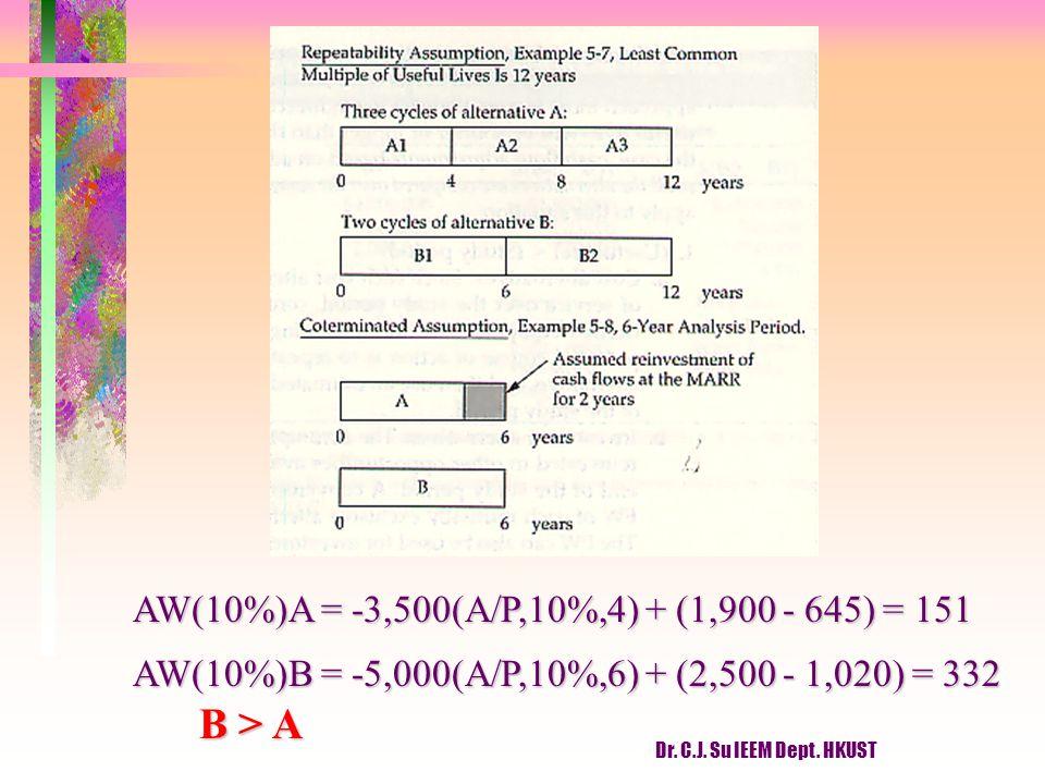AW(10%)A = -3,500(A/P,10%,4) + (1,900 - 645) = 151 AW(10%)B = -5,000(A/P,10%,6) + (2,500 - 1,020) = 332.