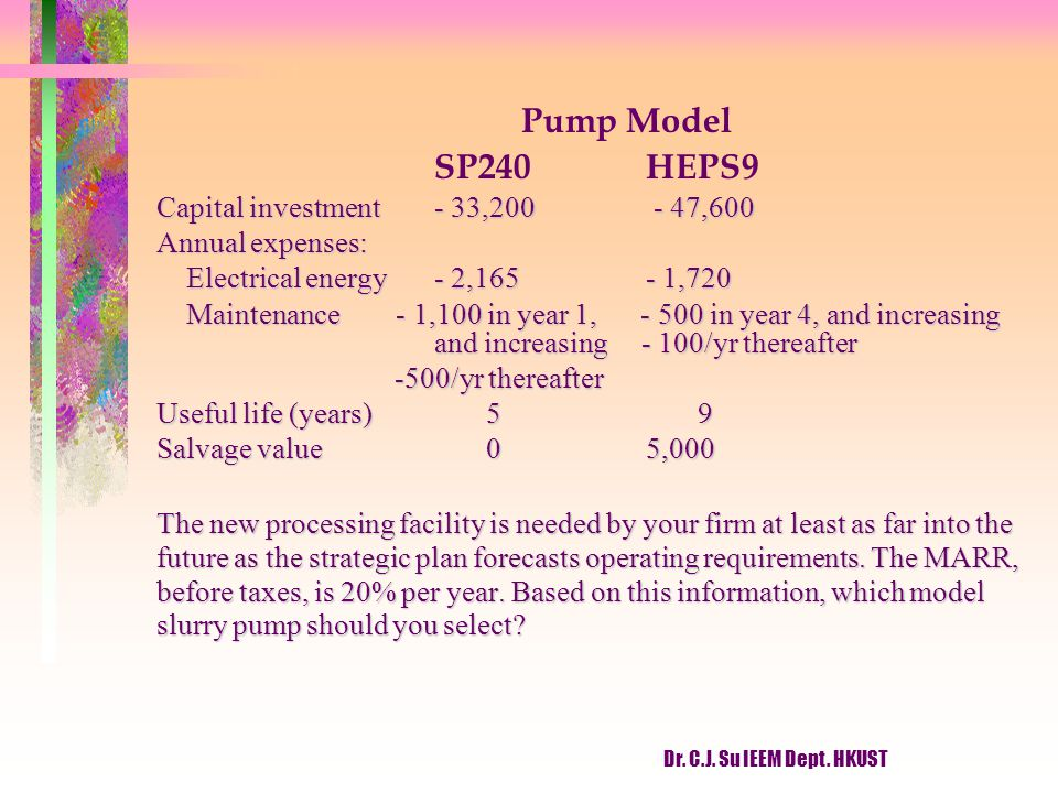 Pump Model SP240 HEPS9 Capital investment - 33,200 - 47,600