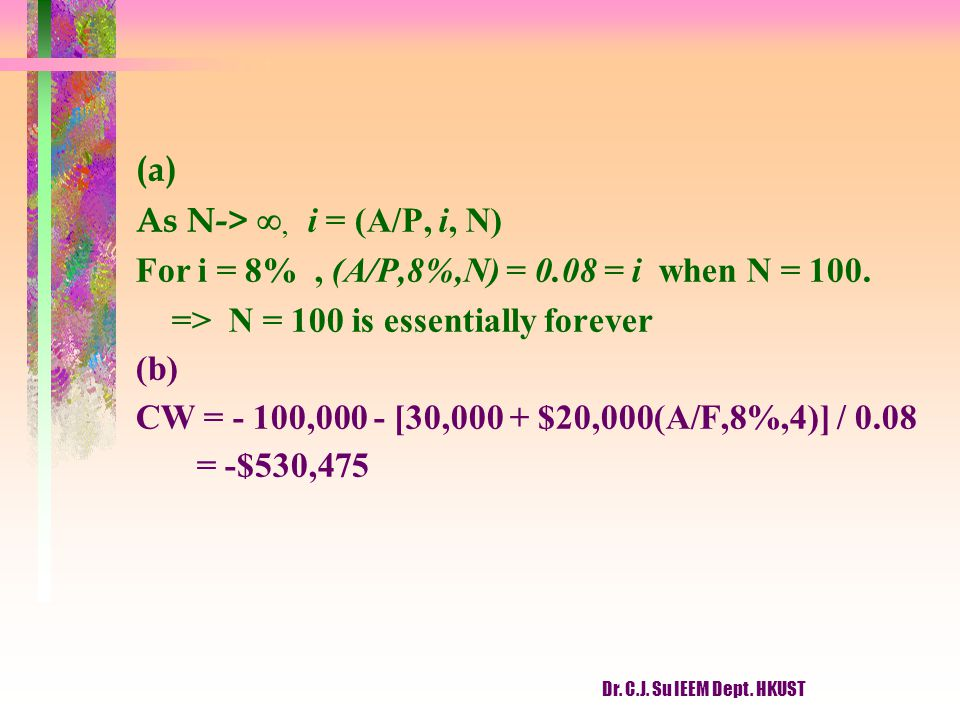 For i = 8% , (A/P,8%,N) = 0.08 = i when N = 100.