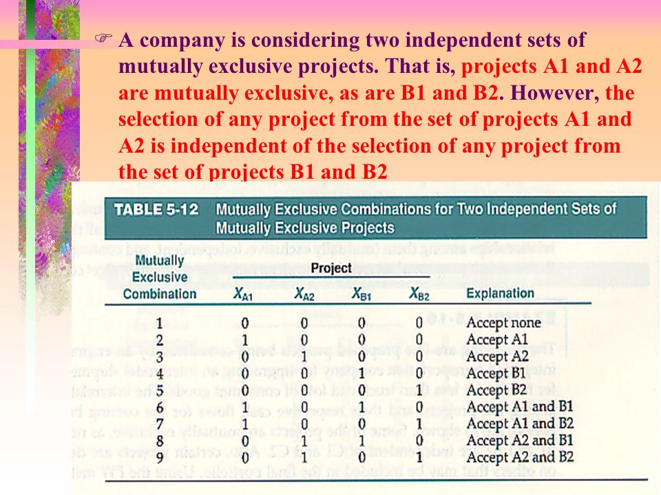A company is considering two independent sets of mutually exclusive projects. That is, projects A1 and A2 are mutually exclusive, as are B1 and B2. However, the selection of any project from the set of projects A1 and A2 is independent of the selection of any project from the set of projects B1 and B2