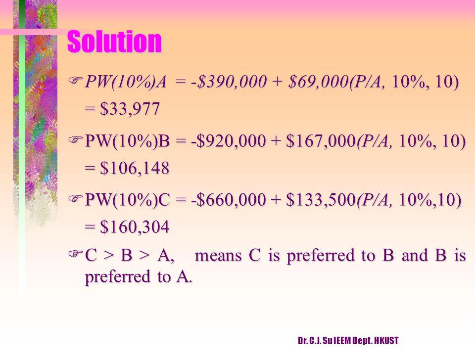 Solution PW(10%)A = -$390,000 + $69,000(P/A, 10%, 10) = $33,977