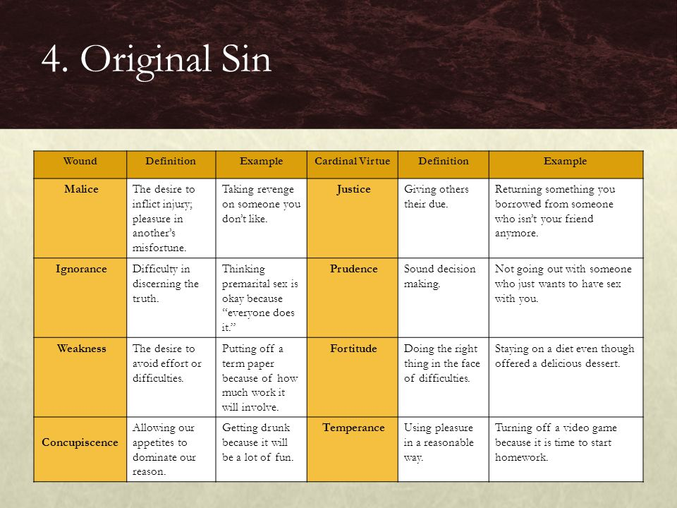 4. Original Sin Wound. Definition. Example. Cardinal Virtue. Malice. The desire to inflict injury; pleasure in another's misfortune.