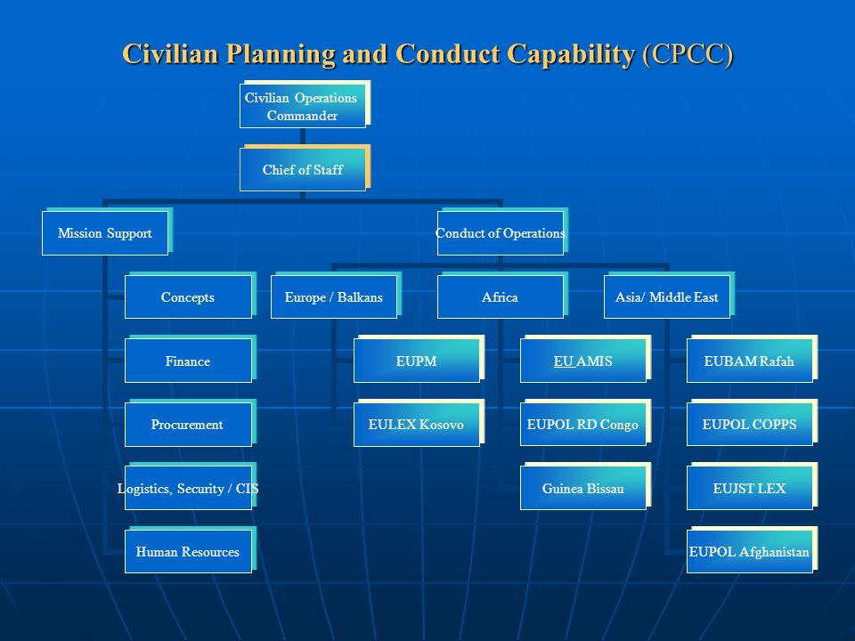 Civilian Planning and Conduct Capability (CPCC)