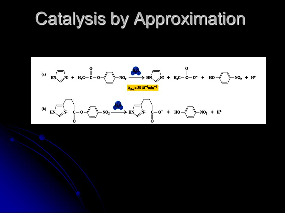 Catalysis by Approximation