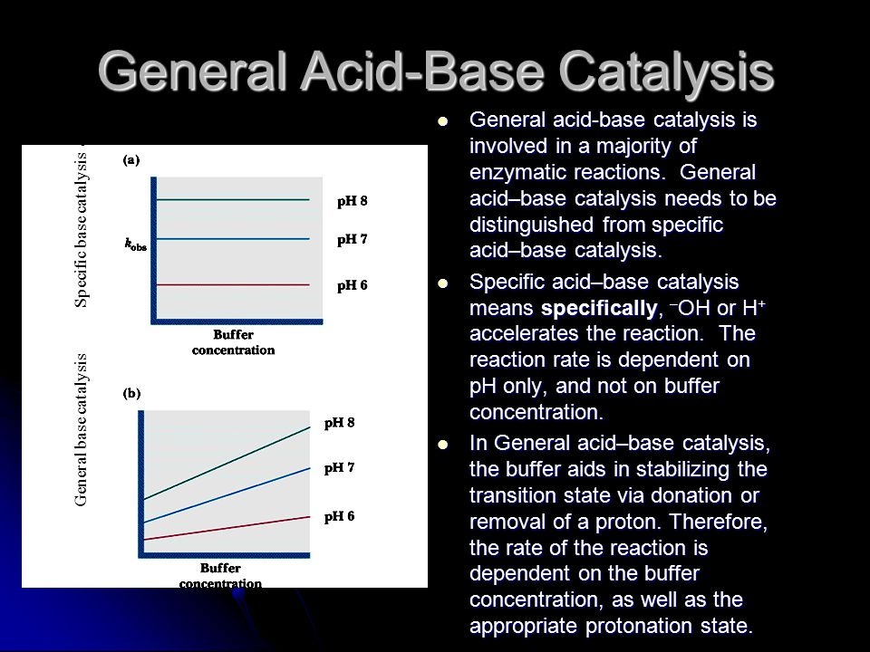 General Acid-Base Catalysis