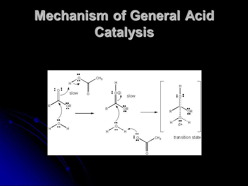 Mechanism of General Acid Catalysis