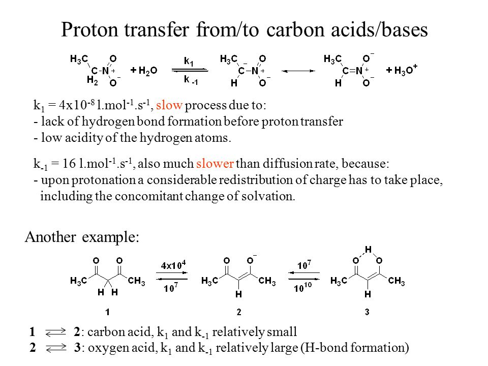 Proton transfer from/to carbon acids/bases