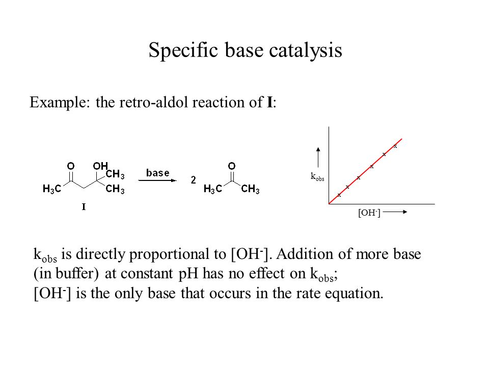 Specific base catalysis