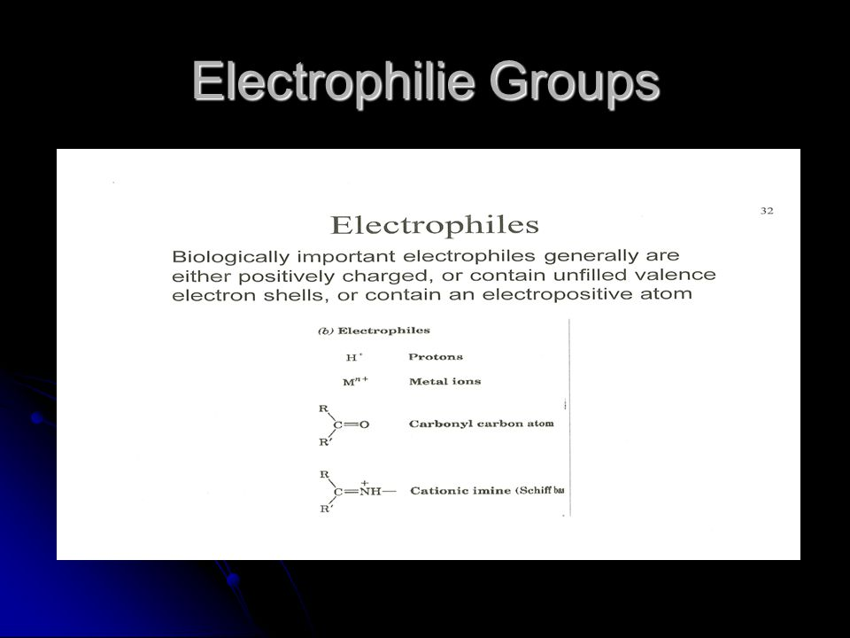 Electrophilie Groups