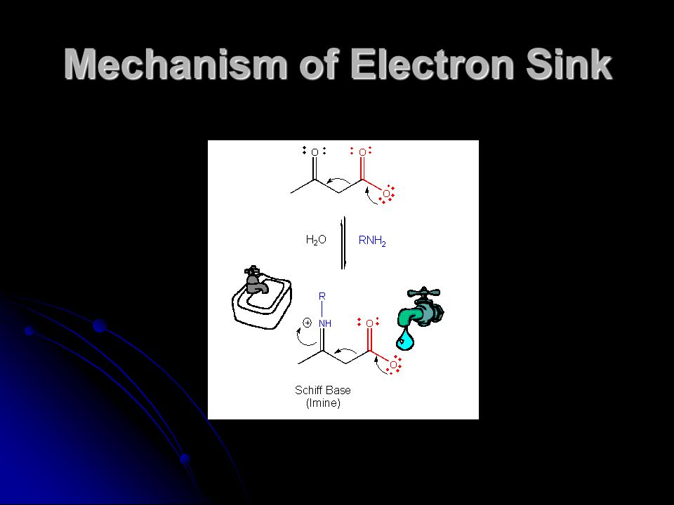 Mechanism of Electron Sink