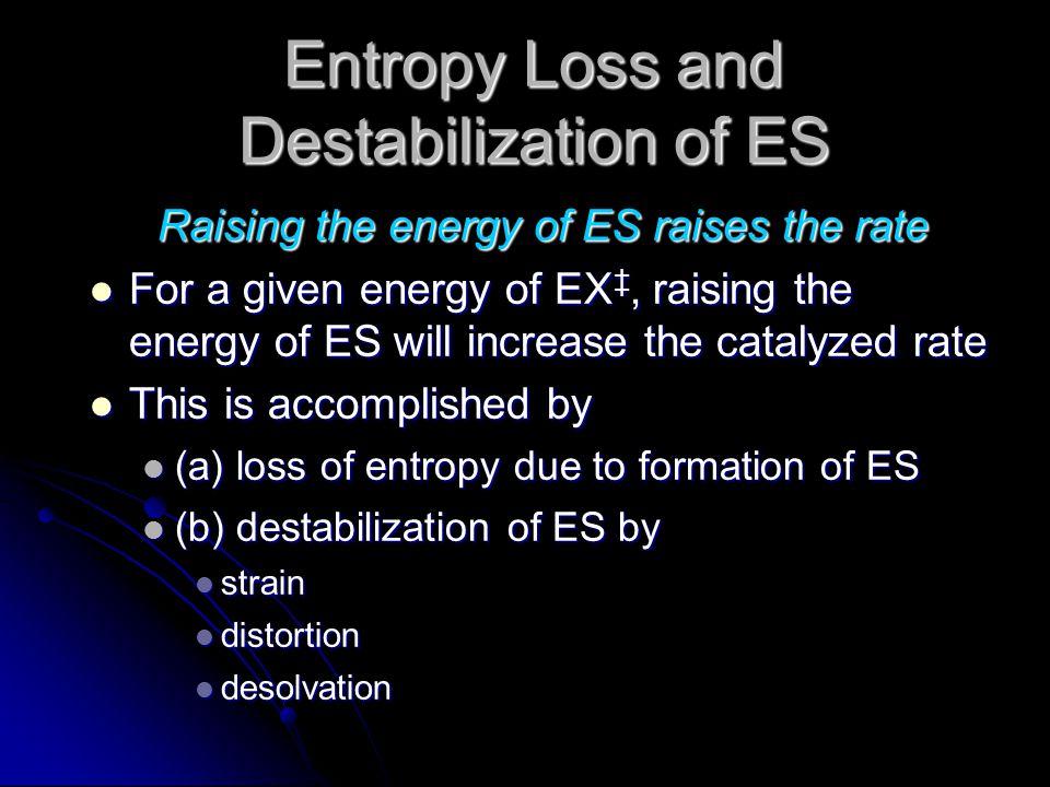 Entropy Loss and Destabilization of ES