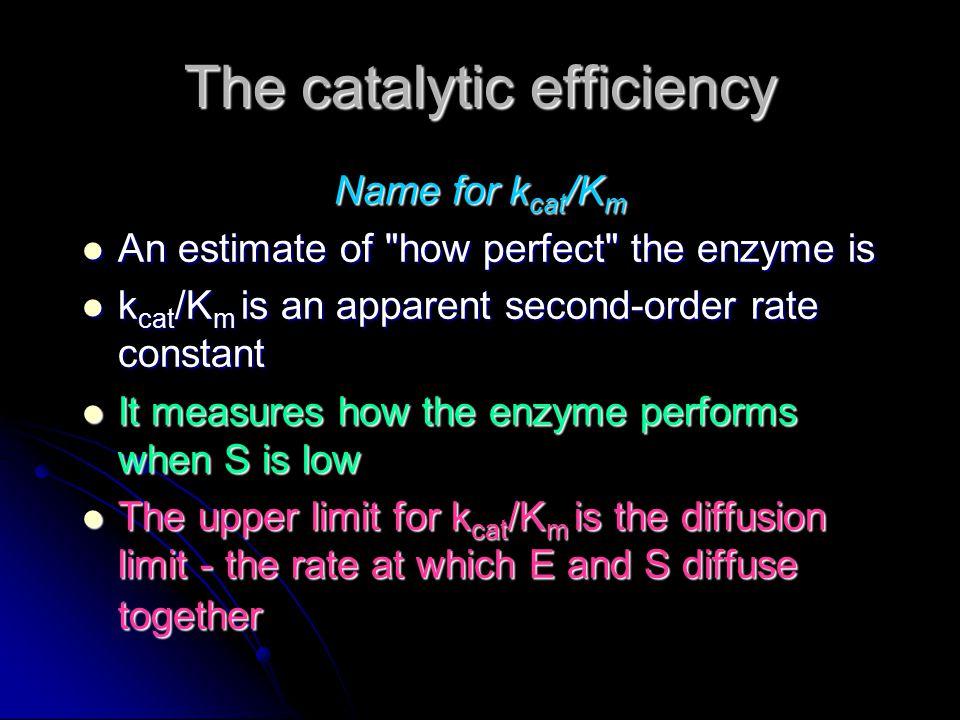 The catalytic efficiency