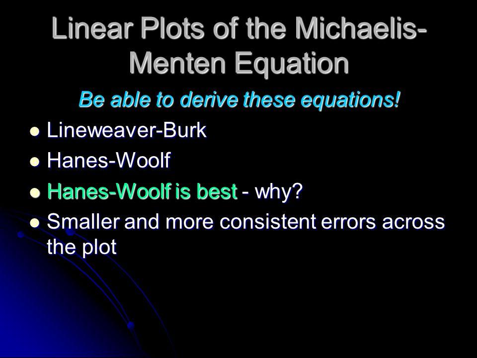 Linear Plots of the Michaelis-Menten Equation