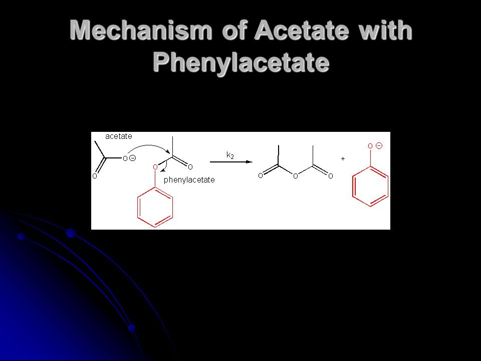 Mechanism of Acetate with Phenylacetate