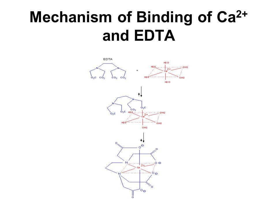 Mechanism of Binding of Ca2+ and EDTA