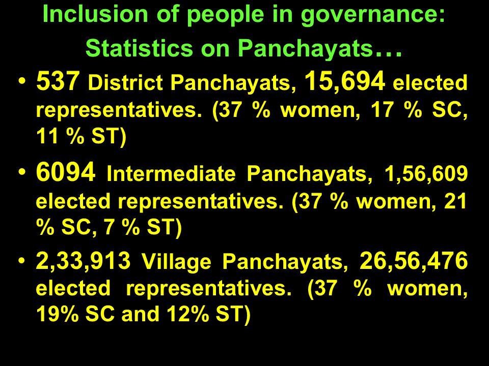 Inclusion of people in governance: Statistics on Panchayats…