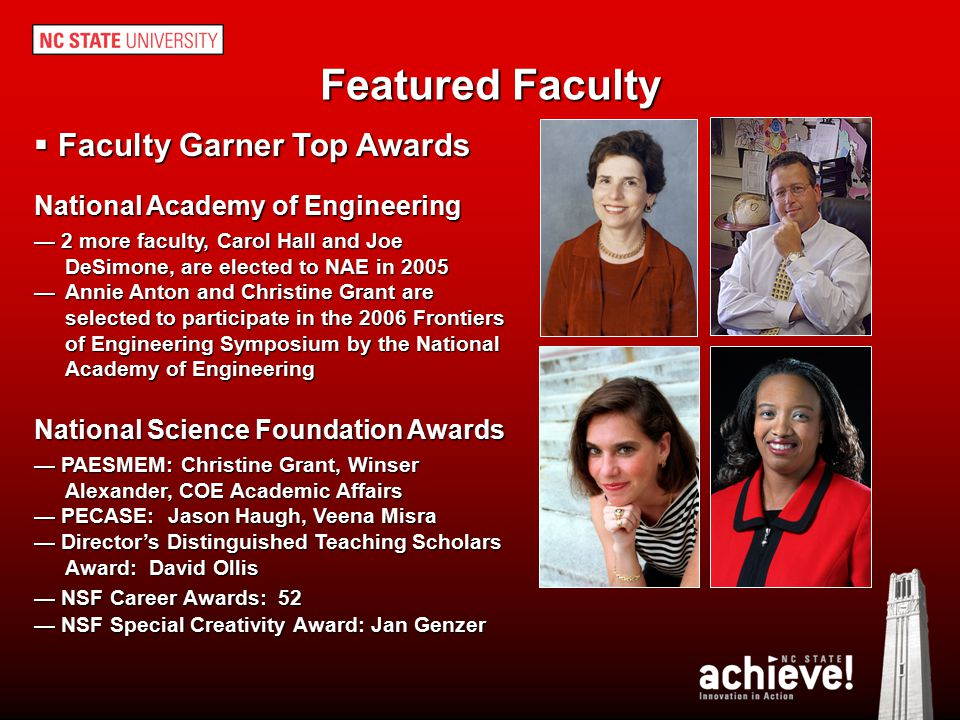 Featured Faculty Faculty Garner Top Awards