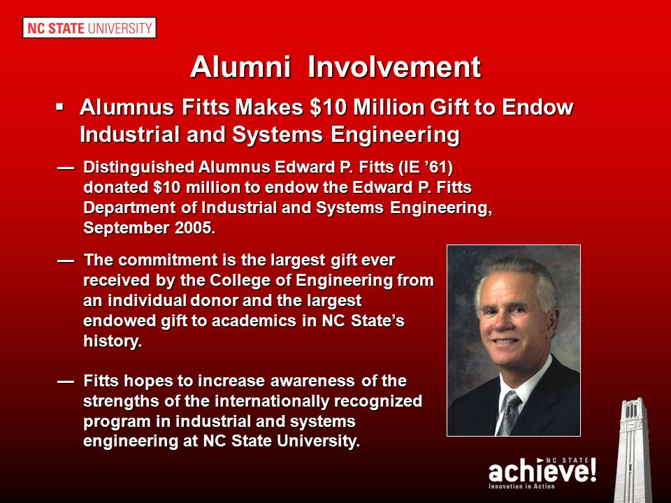 Alumni Involvement Alumnus Fitts Makes $10 Million Gift to Endow Industrial and Systems Engineering.