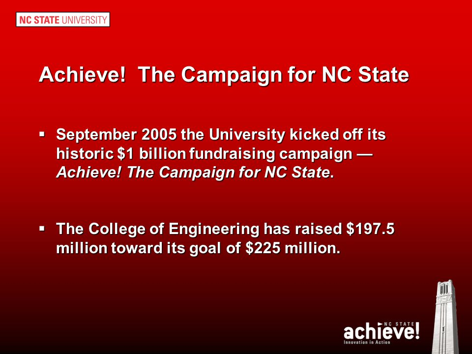 Achieve! The Campaign for NC State