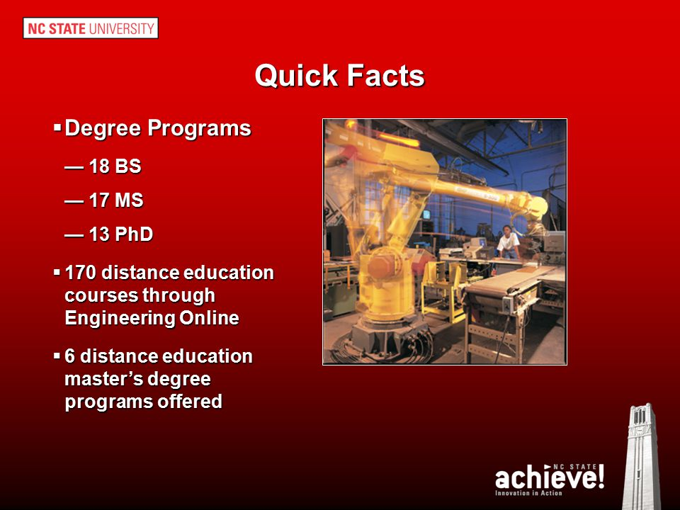Quick Facts Degree Programs — 18 BS — 17 MS — 13 PhD