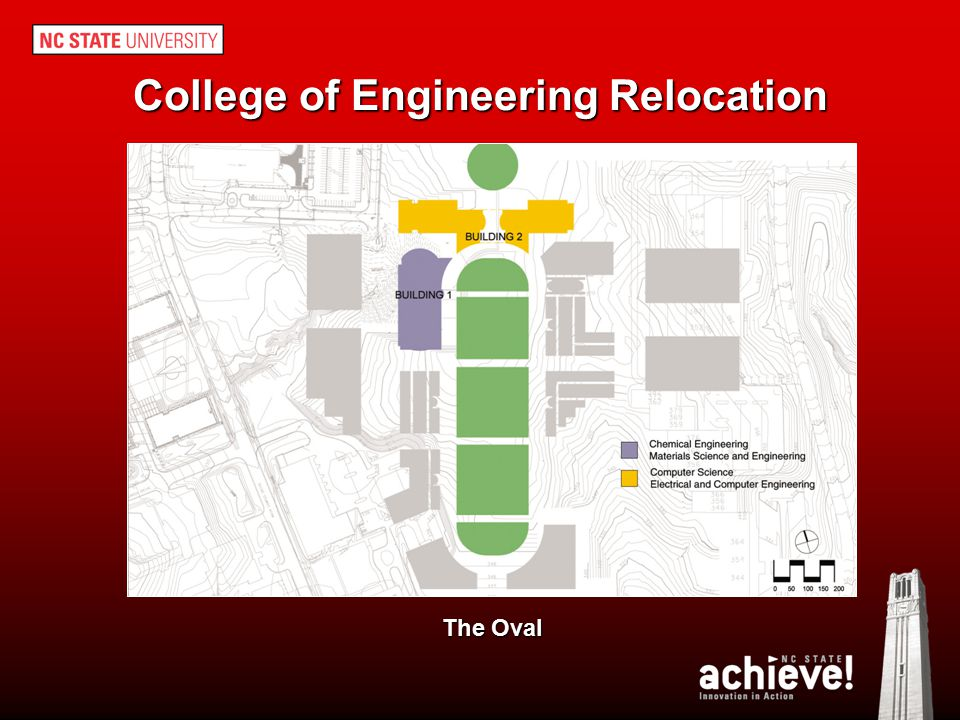 College of Engineering Relocation