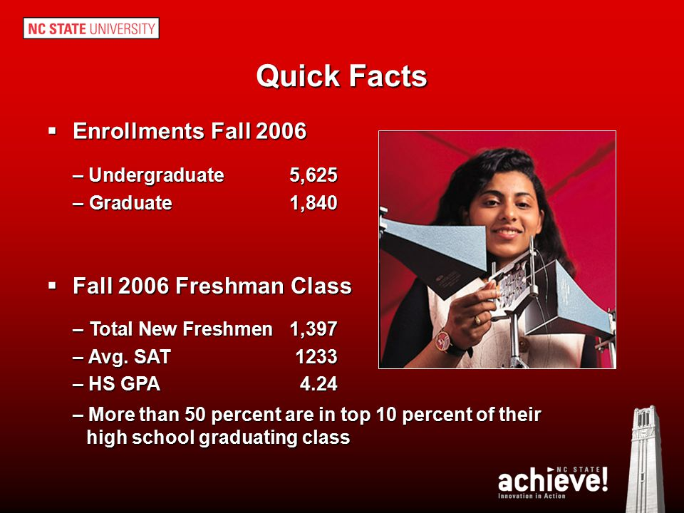 Quick Facts Enrollments Fall 2006 Fall 2006 Freshman Class
