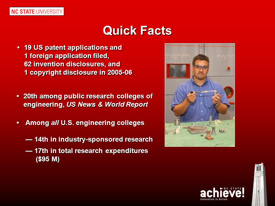 Quick Facts • 19 US patent applications and 1 foreign application filed, 62 invention disclosures, and 1 copyright disclosure in 2005-06.