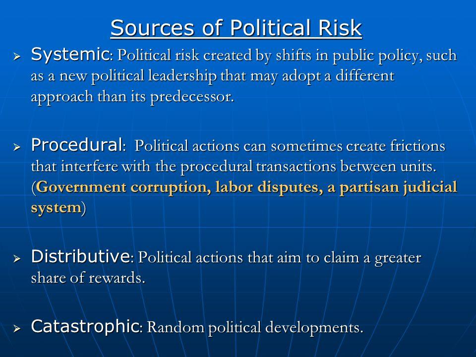 Sources of Political Risk