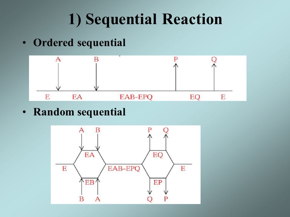 1) Sequential Reaction Ordered sequential Random sequential
