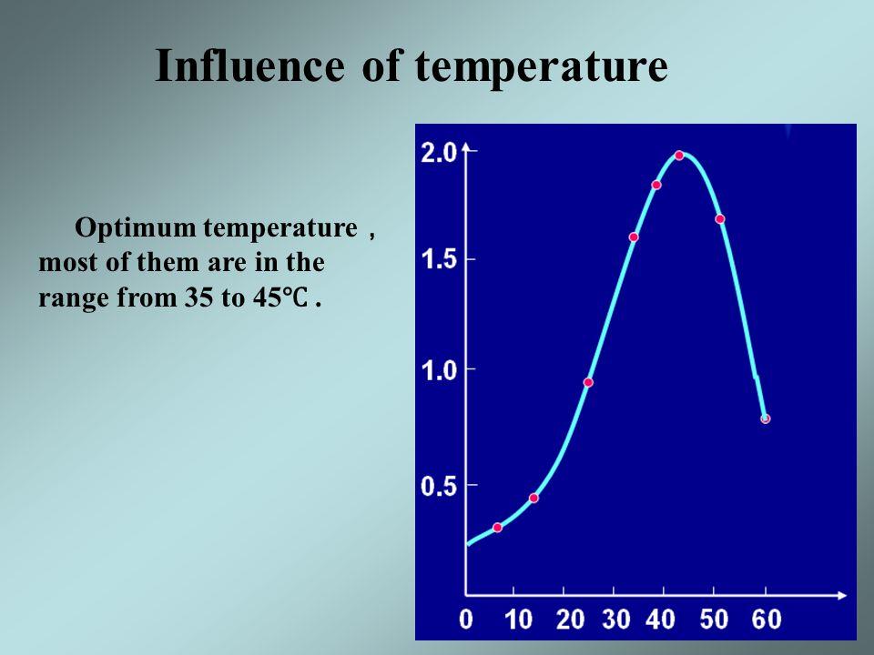 Influence of temperature
