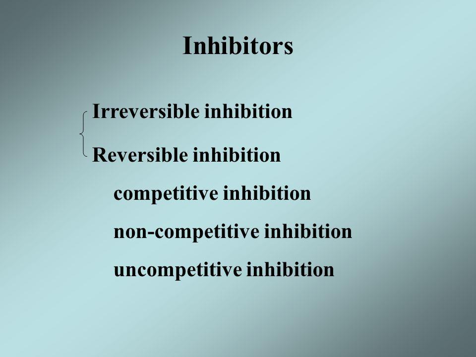 Inhibitors Irreversible inhibition Reversible inhibition