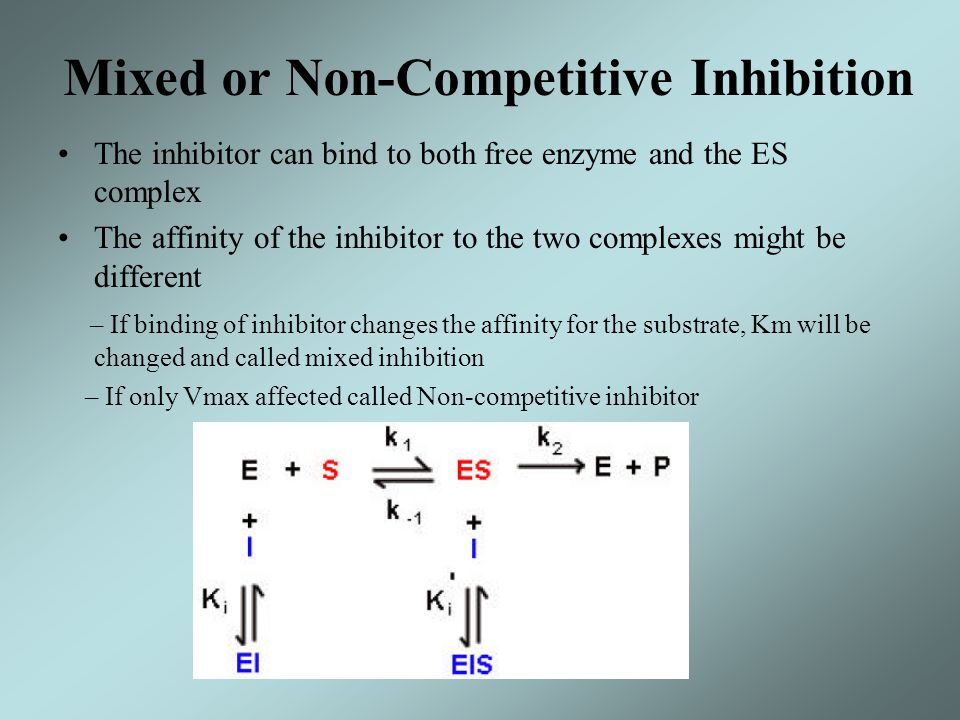 Mixed or Non-Competitive Inhibition