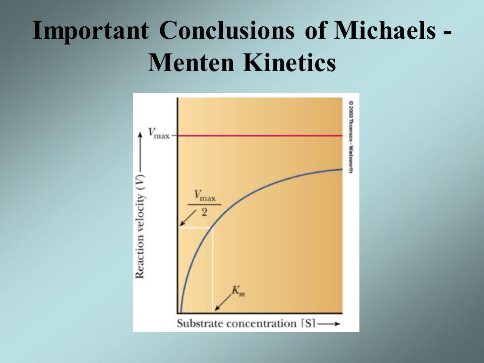 Important Conclusions of Michaels - Menten Kinetics