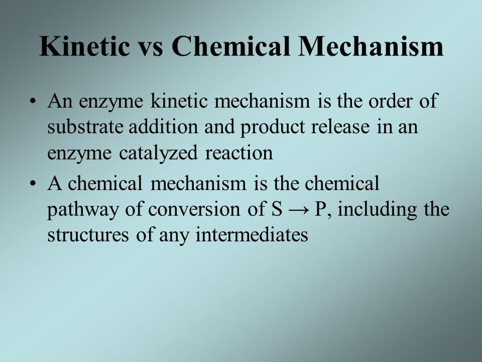 Kinetic vs Chemical Mechanism